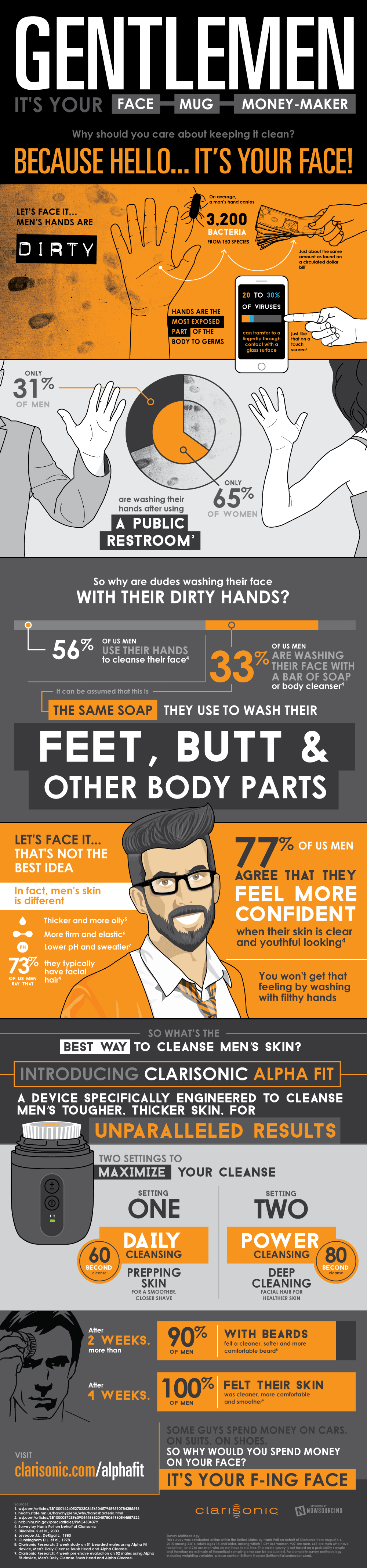 Clarisonic-Alpha-Fit-Infographic_-FINAL_1