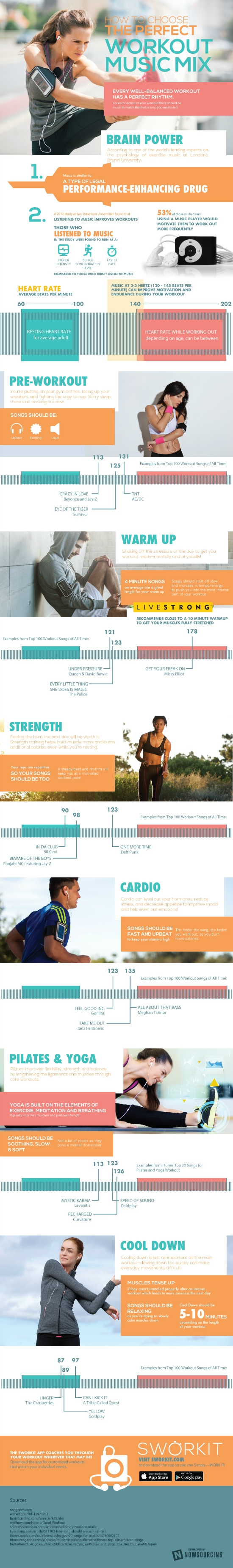 sworkit-music-infographic 550px